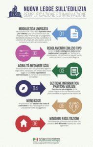 edilizia_infografica